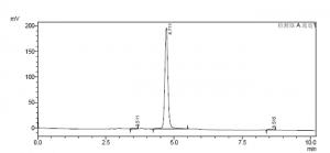 Undecylenoyl Phenylalanine CAS 175357-18-3 HPLC
