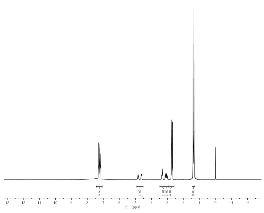 HNMR of N-Methyl-Boc-D-phenylalanine CAS 85466-66-6