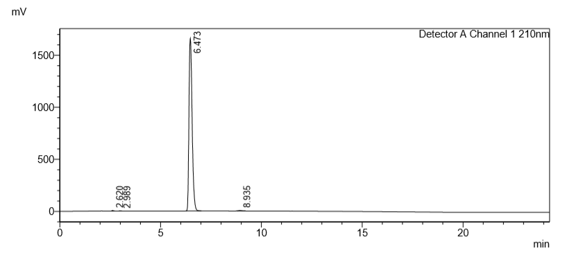 HPLC-of-N-Methyl-Boc-D-phenylalanine-CAS-85466-66-6