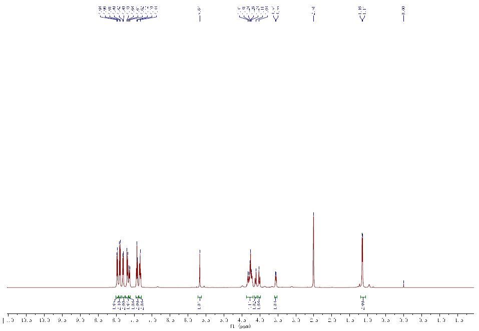 NMR of Fmoc-L-threoninol p-carboxybenzacetal CAS 205109-16-6