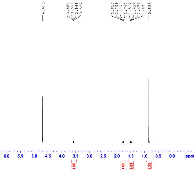 H-D-tBuAla-OH CAS 88319-43-1 HNMR