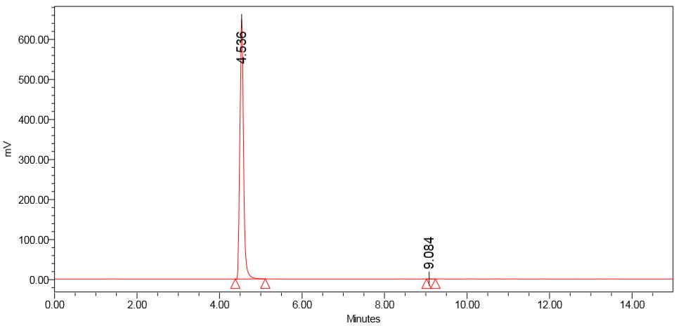 H-D-tBuAla-OH-CAS-88319-43-1-HPLC-1