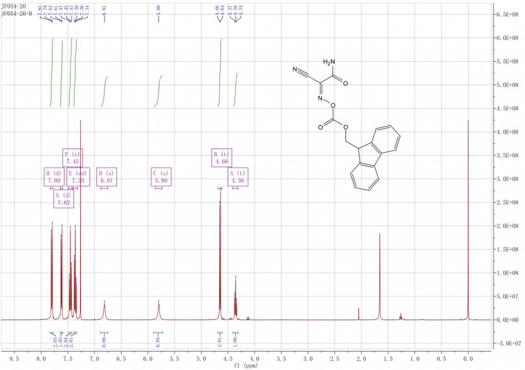 Fmoc-Amox CAS 1370440-28-0 HNMR