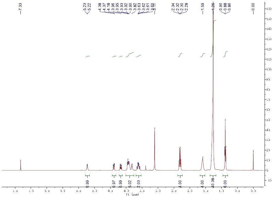 HNMR of 1,2-Dimyristoyl-sn-glycero-3-phospho-(1'-rac-glycerol) sodium salt CAS 200880-40-6