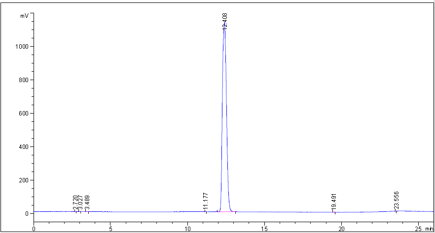 HPLC of Dimyristoyl phosphatidylcholine CAS 18194-24-6