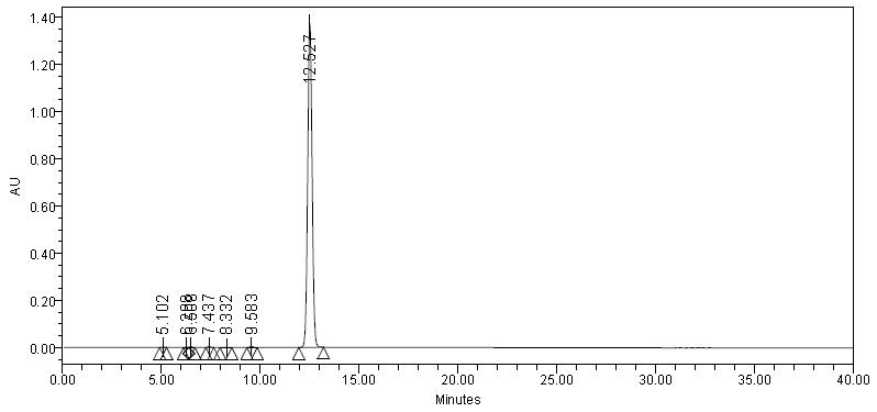 HPLC of Drometrizole Trisiloxane(Mexoryl XL) CAS 155633-54-8